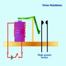 پاورپوینت بررسی اصول عملکرد رله های الکترومغناطیسی (همراه با مثالهای تشریحی)